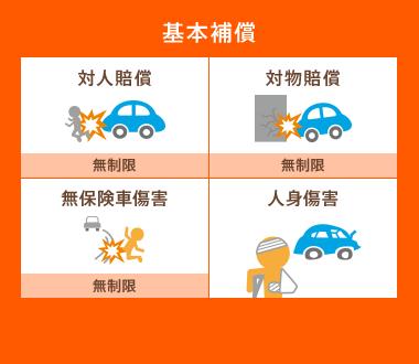 基本補償 対人賠償[無制限] 対物賠償[無制限] 無保険車傷害[無制限] 人身傷害